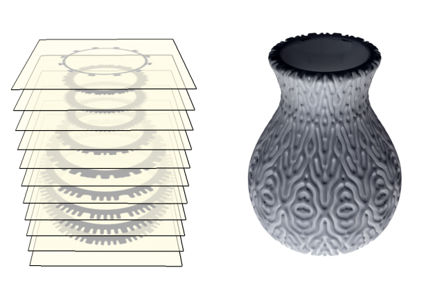 The Process of 3D Printing